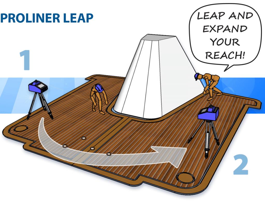 Prodim Proliner - Leap function - Expand your reach